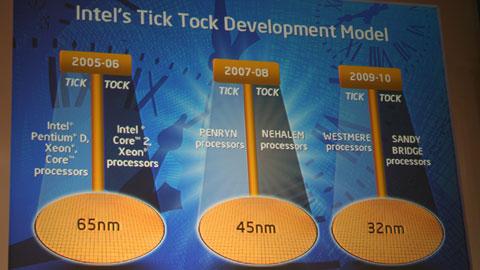 Inside IDF: Nehalem Microarchitecture
